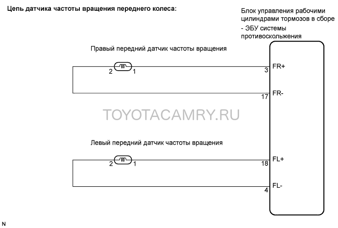 Код неисправности C1235 - Kuzov