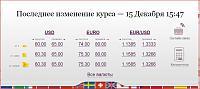 Нажмите на изображение для увеличения.  Название:валюта.JPG Просмотров:629 Размер:65.6 Кб ID:24083